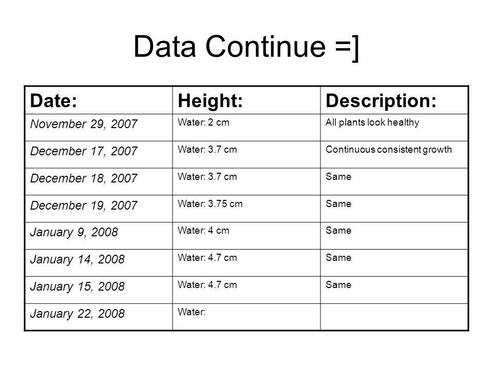 Data Continue =] Date: Height: Description: November 29, 2007